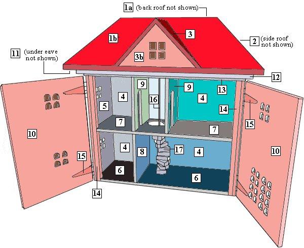 Dollhouse Part Identifications