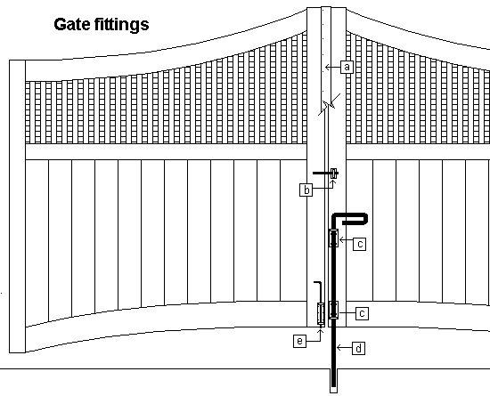 Driveway Gates Plans : Double gate Fittings