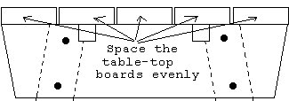 Extendable Picnic Table :  Table Top Boards Space Plan