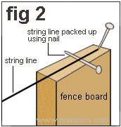 Fixing the Fence Boards