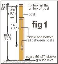 Board and Lattice Fence : Fence Trellis