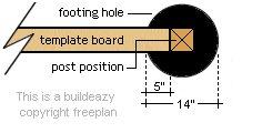 Gazebo Plan : Template Board - Imperial Version