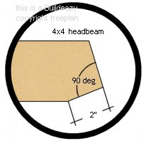 fp image gaz beaminsertimp