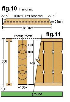 Gazebo Plan : Handrail Boards - Metric Version