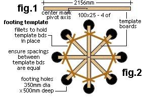 Gazebo Plan : Footing Template - Metric Version