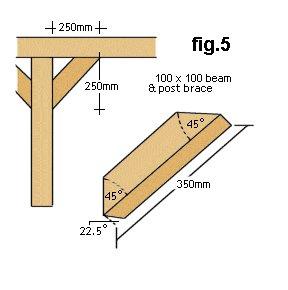 Gazebo Plan : Beam/ Post Braces - Metric Version