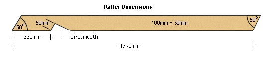 fp image gaz rafter