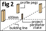 fp profile 2