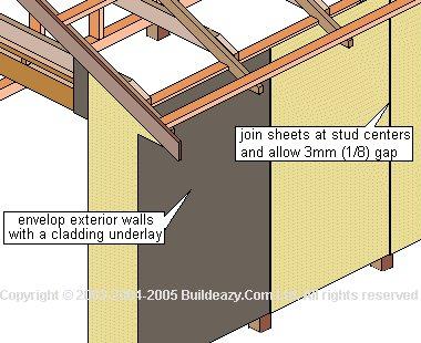 Shell Only Single Garage : Exterior clad Schematics