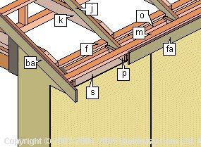 garage eaves schematics