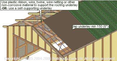 garage roof schematics
