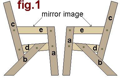 Simple Garden Chair : Mirror Image