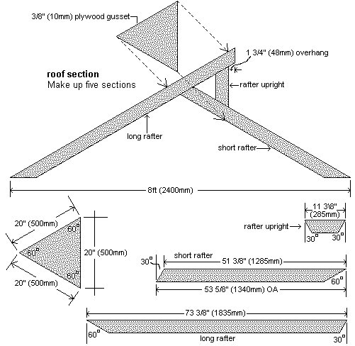 Greenhouse Roof Parts