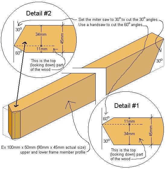 Hexagonal Table With Seating Plan : Frame spoke cutting detail - Metric Version