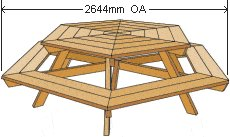 Hexagonal Table Width - Metric Version
