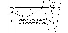 Bench Seat Plans : Fit Slats Between the Legs