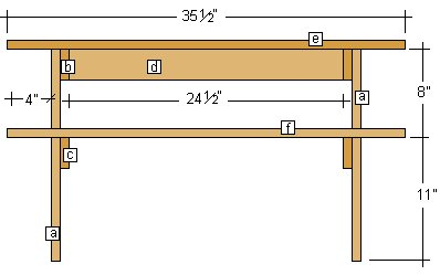 Kids BBQ Table Plan - Imperial version : Front Profile