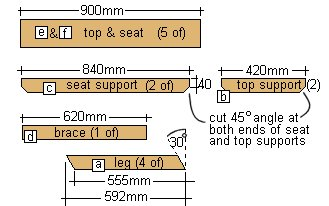Kids BBQ Table Plan - Imperial version : Individual Pieces