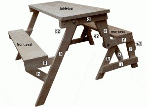 Kids' 2 in 1 Bench and Picnic Table : Identifying Pieces