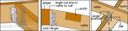 Lean-to Pergola: Rafters, Purlins, Fascia and Brace