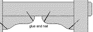 Old Style Park Bench Plan : Bench Braces Fixed in Place