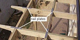 Pergola  - Box Type : Nail Plates