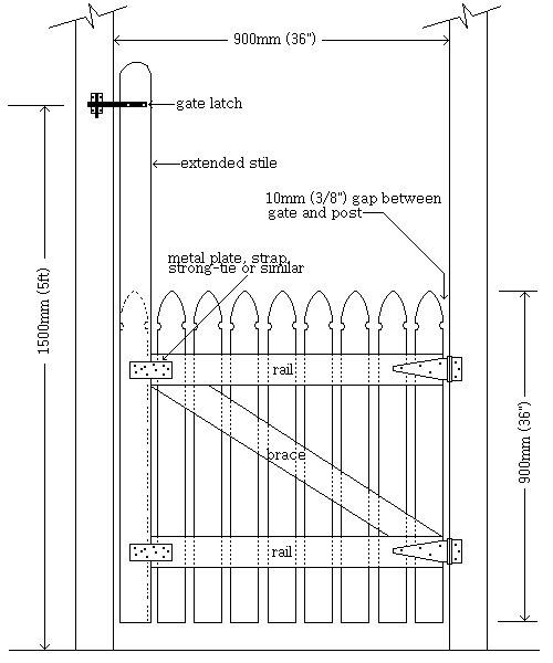 Picket Gate Plan