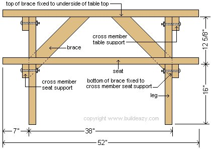 Picnic Table 4 Seaters Plans: Front Profile - Imperial Version