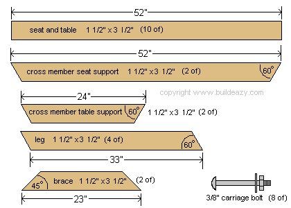 Picnic Table 4 Seaters Plans: Individual Pieces - Imperial Version