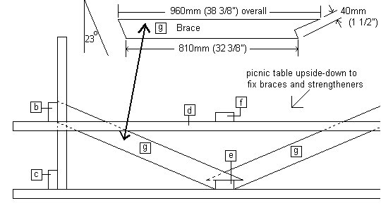 Traditional Picnic Table Plans : Brace Plan