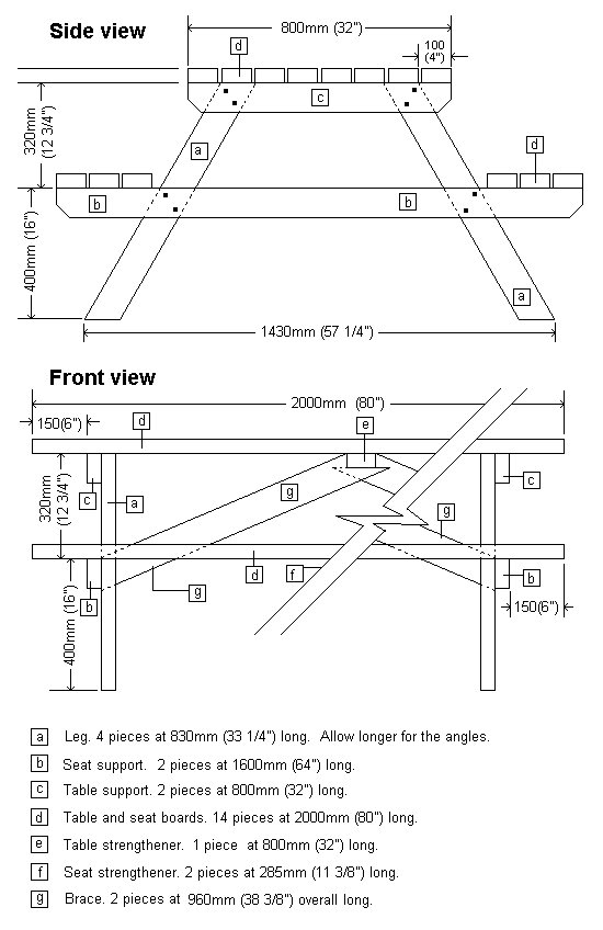 Traditional Picnic Table Plans : Side and Front View