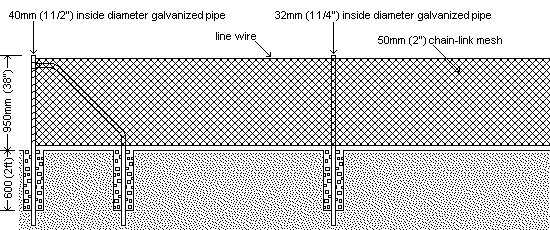 Pipe and Chain-Link Mesh Fence : Fence Illustration