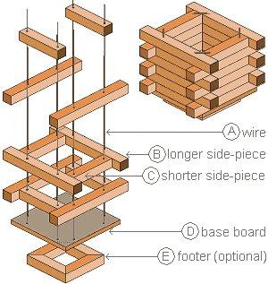 Planter Box : Components