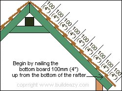 Kid's Play Fort Plan : Roofboards