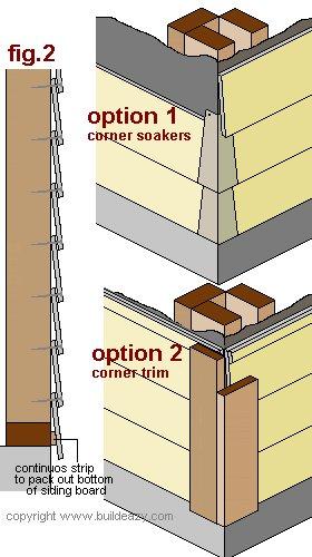 Playhouse Plans : Corner Options