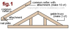 Playhouse Plans : Roof Frame