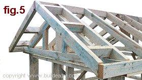 Playhouse Plans : Roof Truss