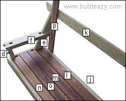 Porchswing Seat Plan : Seat Slats
