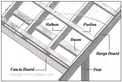 Roof Section Plan