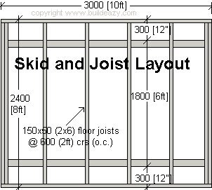 8'x10' Storage Shed Plans : Skid and Joist Layout