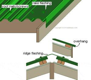 8'x10' Storage Shed Plans : The Ridge Capping and Rake Flashing