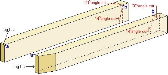 Sawstool Angle Cut Plan