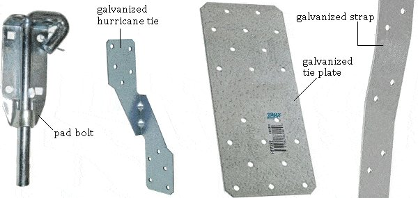 Seesaw with Sliding Seats : Galvanized Fixing