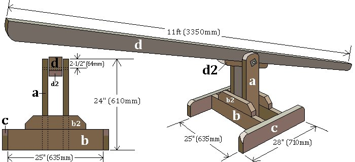 Seesaw with Sliding Seats : Dimensions