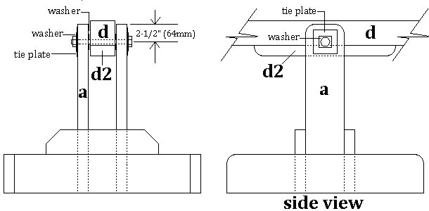 Seesaw with Sliding Seats : Attach the Beam to the Stand Plan