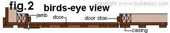 Shed door Jambs : Birds-Eye View