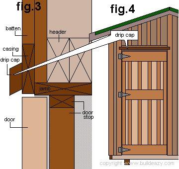 Shed Door : Installation