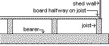 Shed Floor Plan Detail