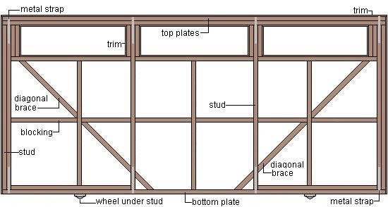 Sliding Gate Frame Plan