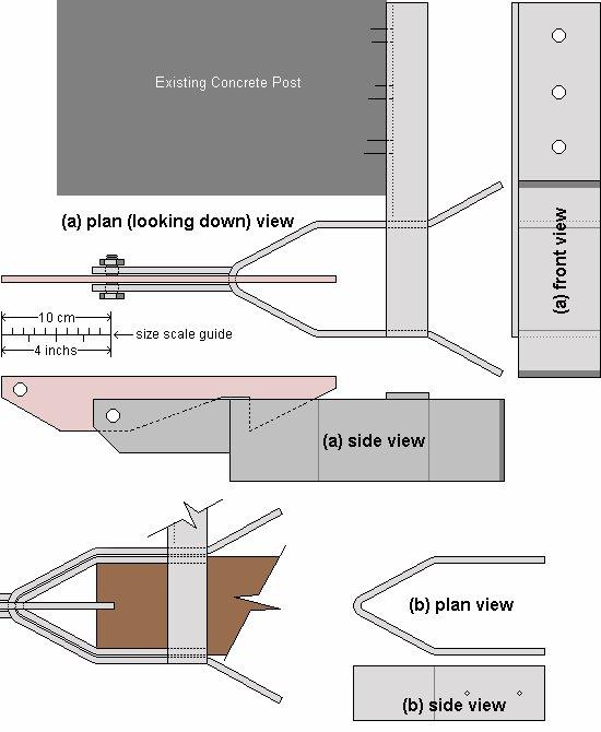 Sliding Gate Latch Plan